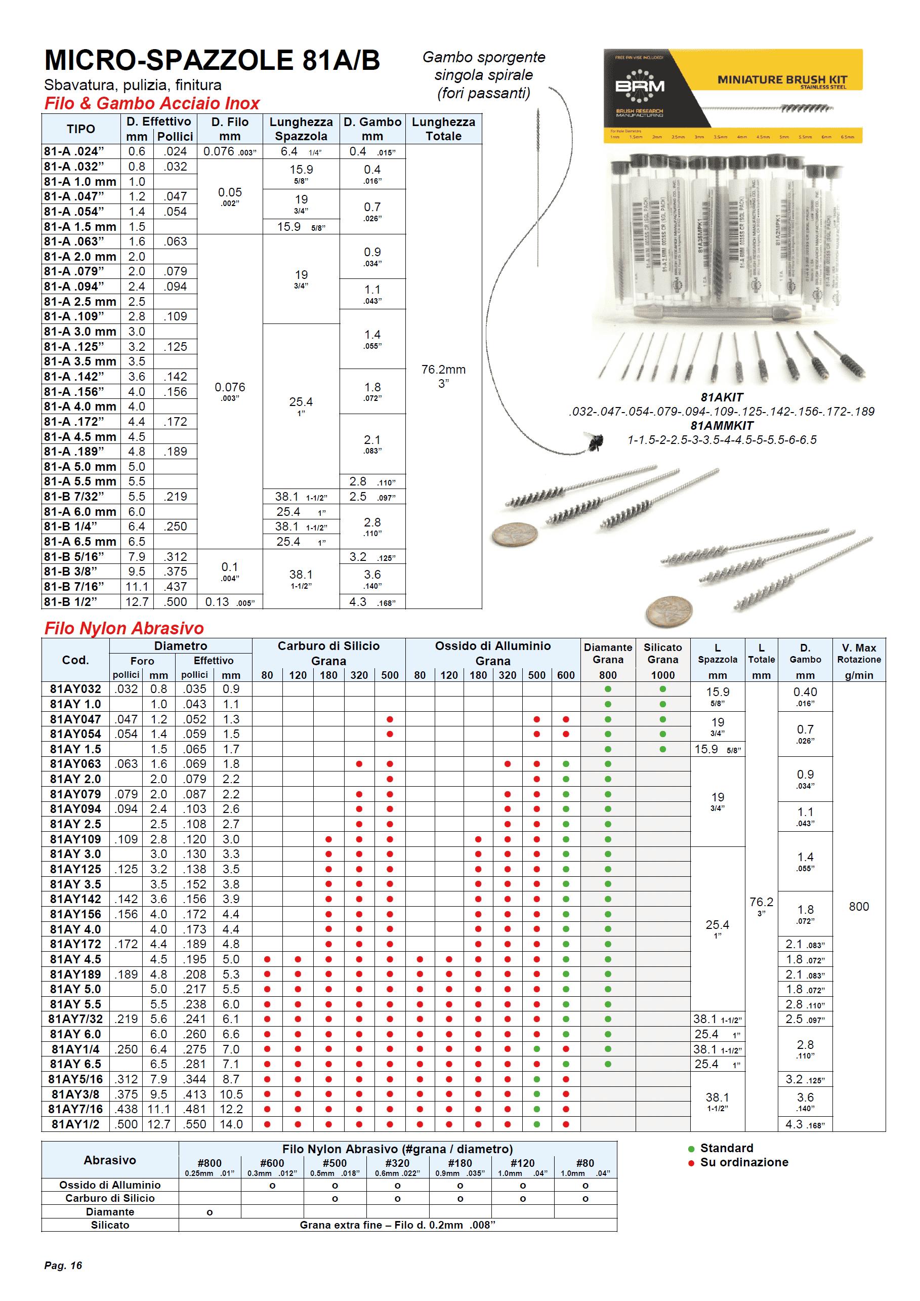 16-microspazzole-81a-81b-81ay-inox-nylon-abrasivo-diamante