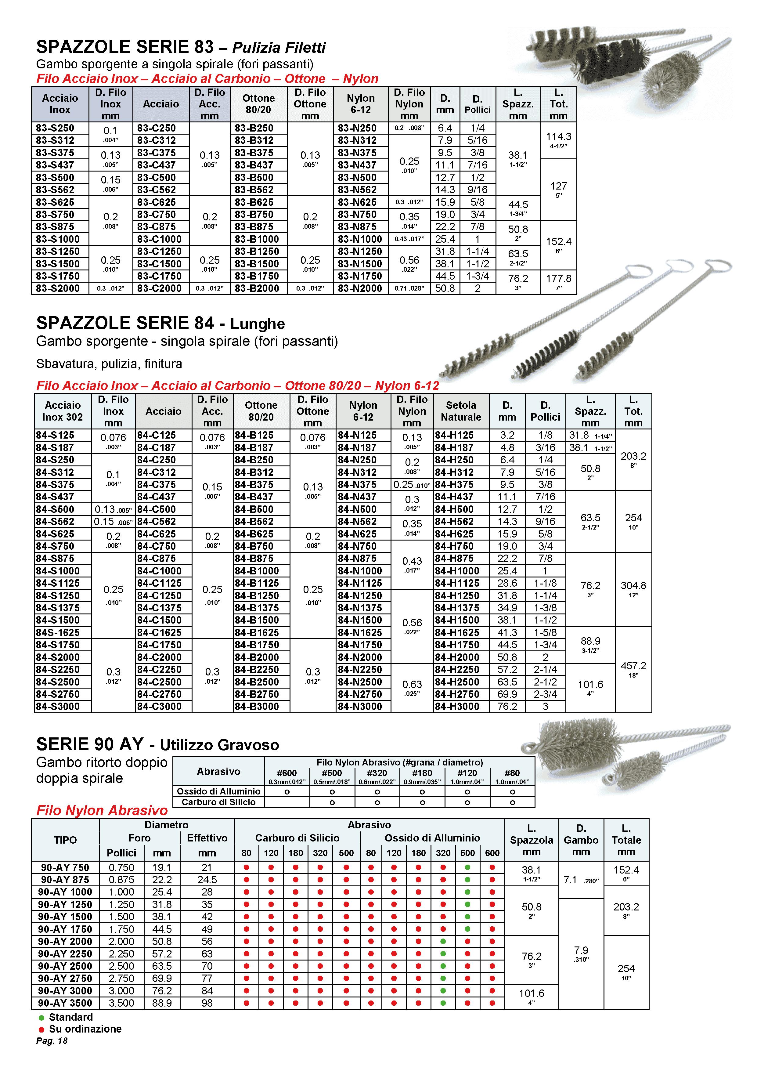 18-spazzole-83-84-90-acciaio-inox-ottpne-nylon-abrasivo