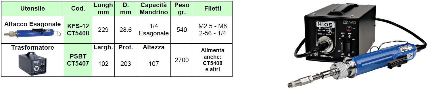 KATO-Tangless-attrezzi-posa-1