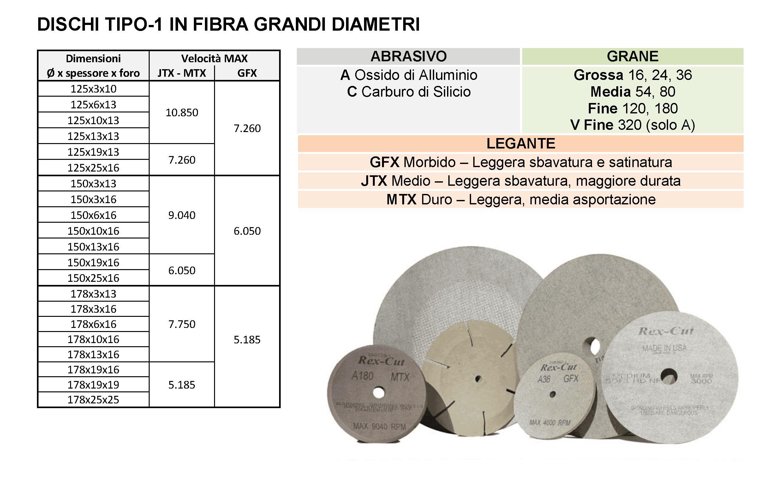 rex-cut-abrasivi-fibra-cotone-abrasivo-dischi-tipo-1-grandi-diametri