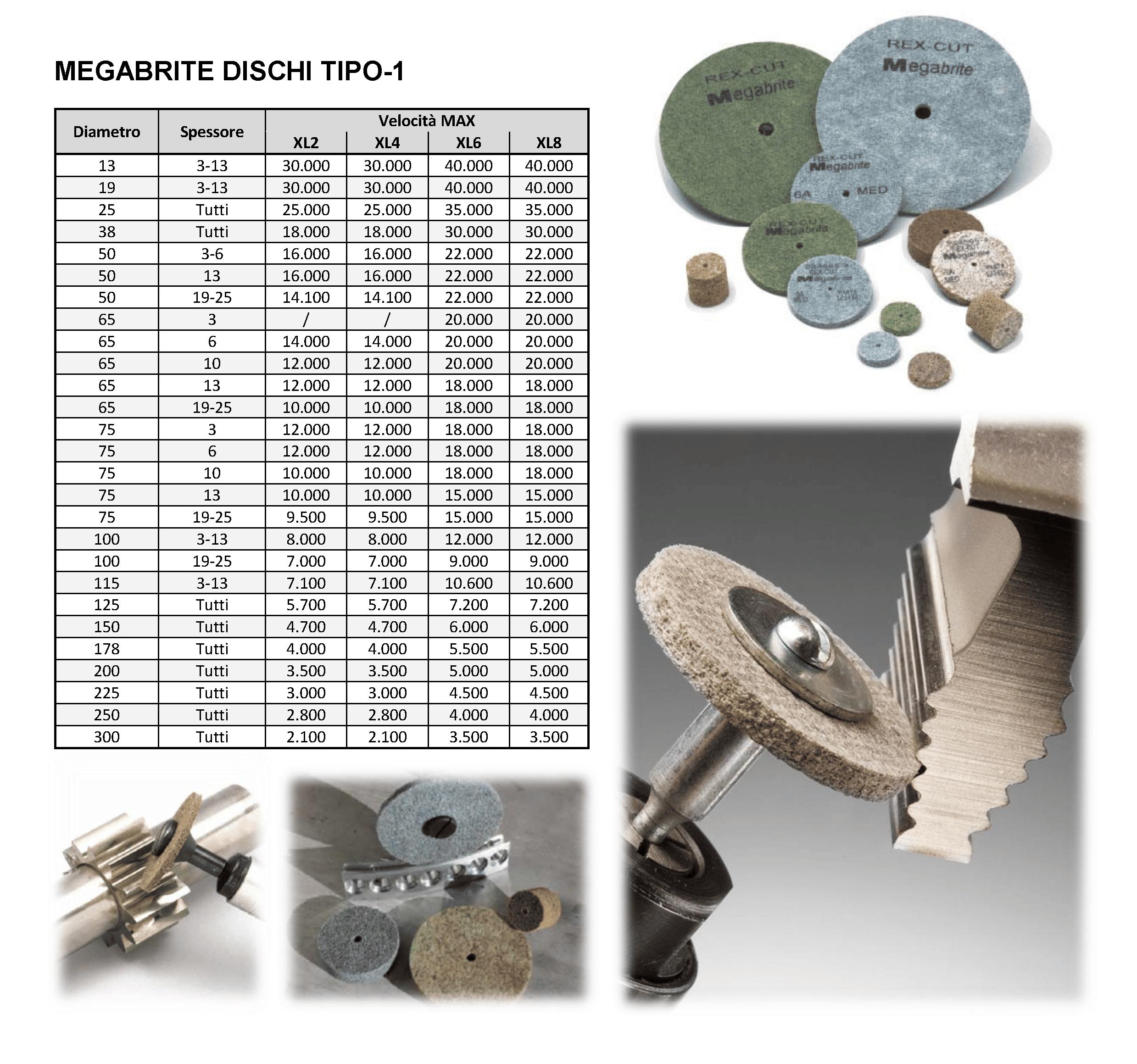rex-cut-abrasivi-fibra-cotone-abrasivo-dischi-tipo-1-megabrite-unitized
