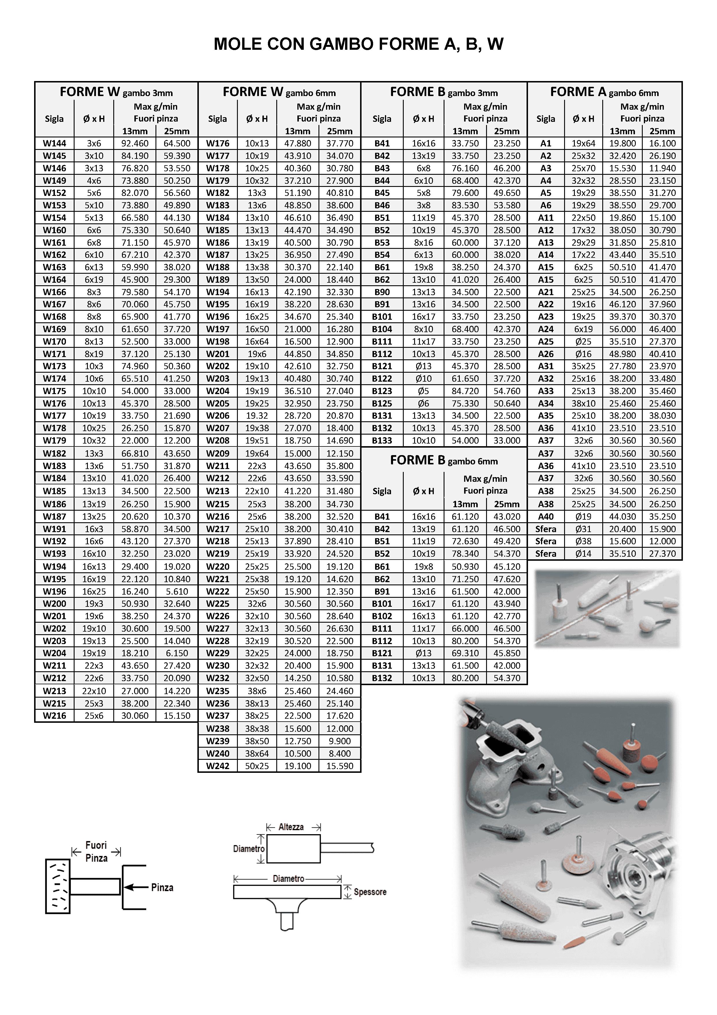 rex-cut-abrasivi-fibra-cotone-abrasivo-mole-con-gambo-a-b-w-05