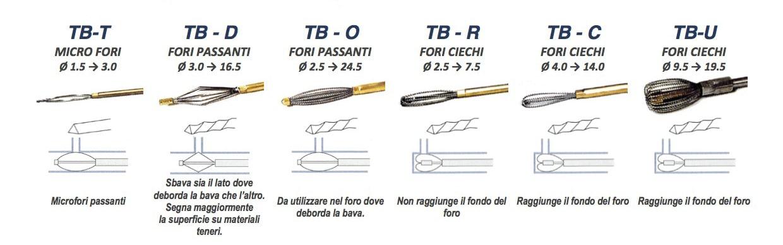 sbavatori-tb-tecnimetal-srl-sasso-marconi-bo-11